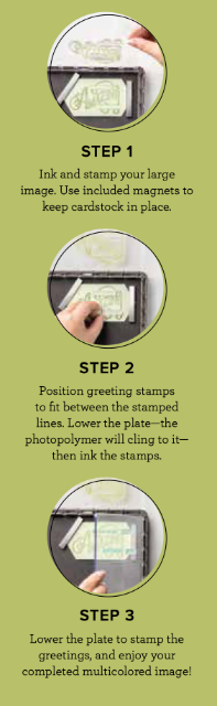 using the Stamparatus, greeting cards, using your tools, Stamping tools, Everything Amazing, greeting cards, line in up easy,  directions for perfect positioning with the stampartus,